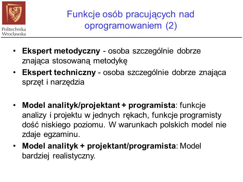 Funkcje osób pracujących nad oprogramowaniem (2)