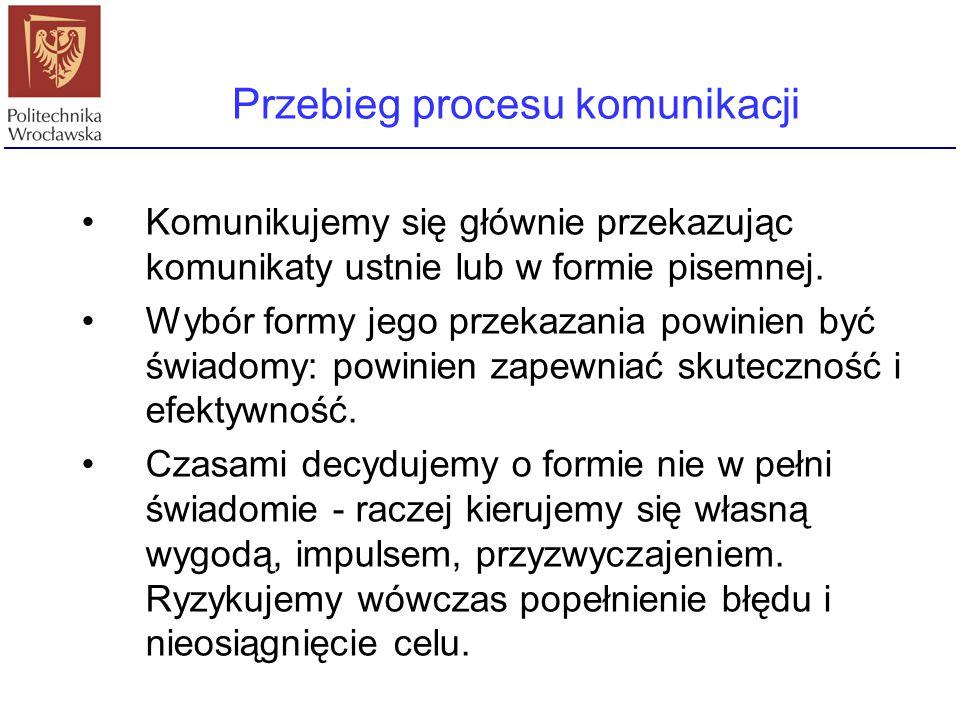 Przebieg procesu komunikacji