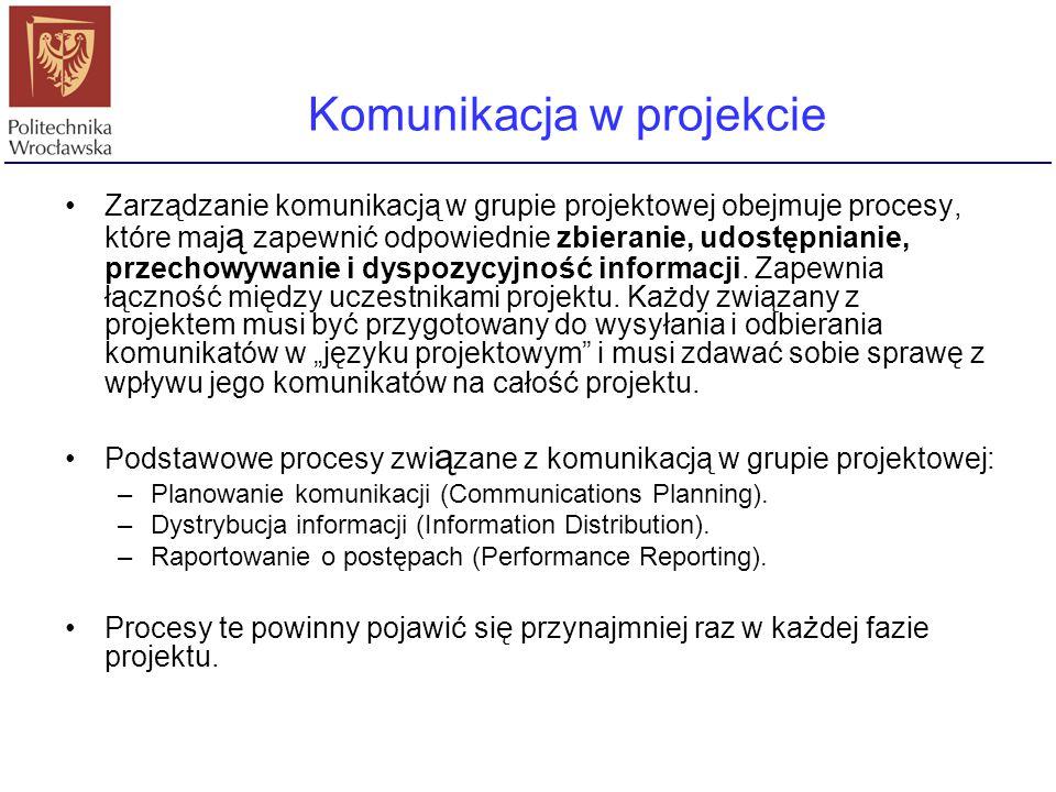 Komunikacja w projekcie