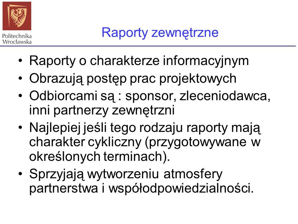 Raporty zewnętrzne Raporty o charakterze informacyjnym. Obrazują postęp prac projektowych.