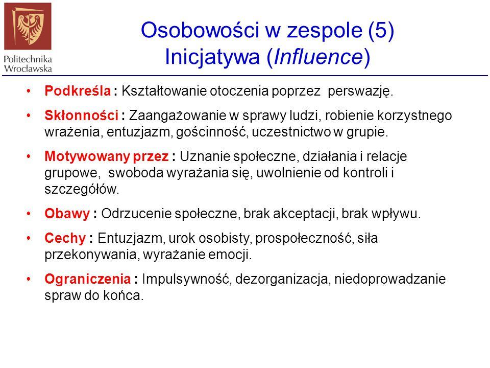 Osobowości w zespole (5) Inicjatywa (Influence)