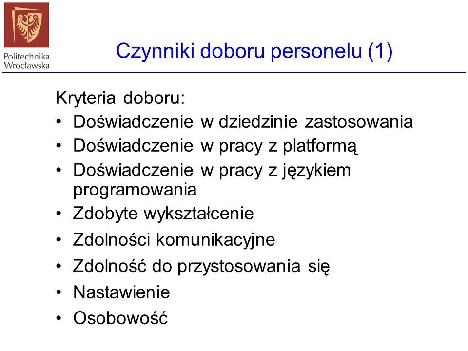 Czynniki doboru personelu (1)