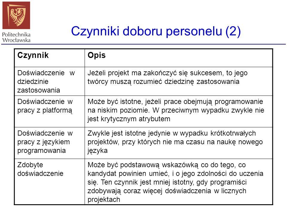 Czynniki doboru personelu (2)