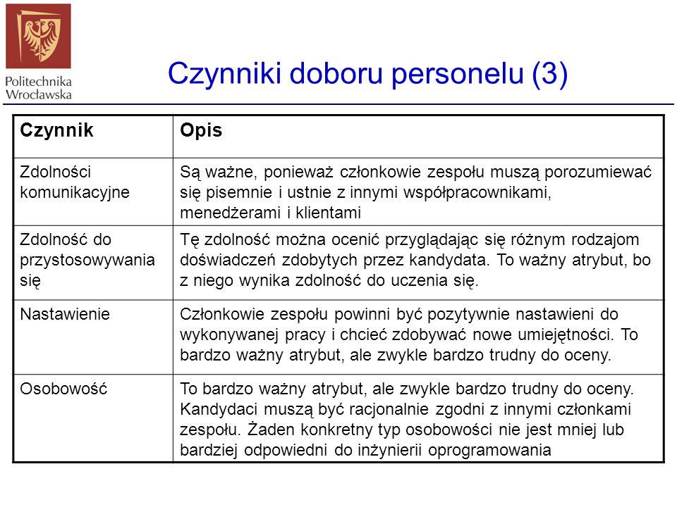 Czynniki doboru personelu (3)