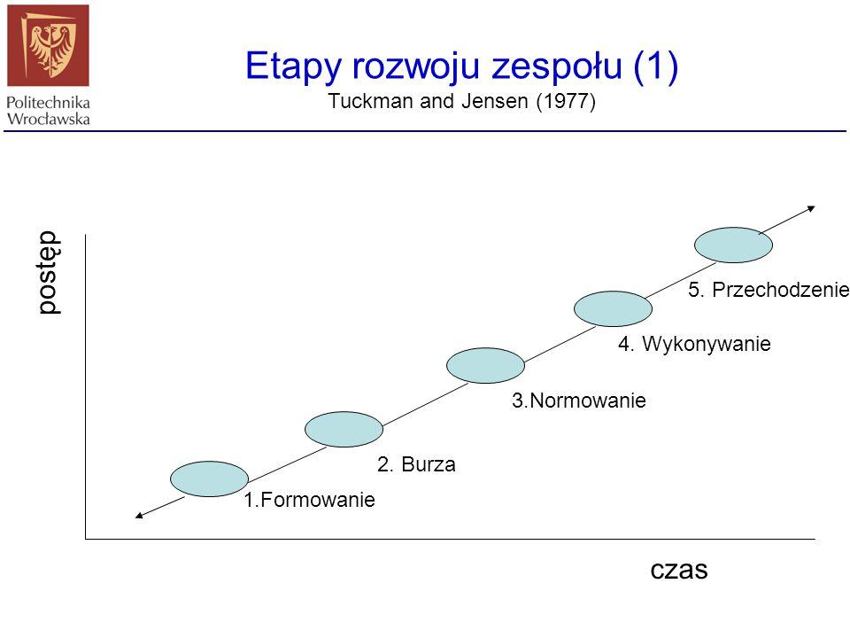 Etapy rozwoju zespołu (1)