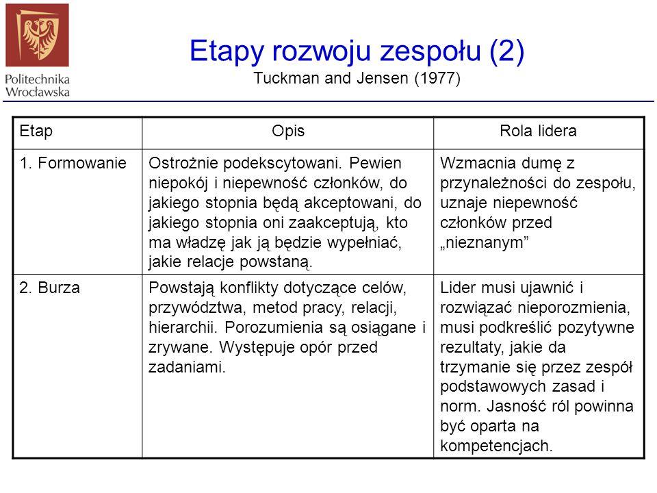 Etapy rozwoju zespołu (2)