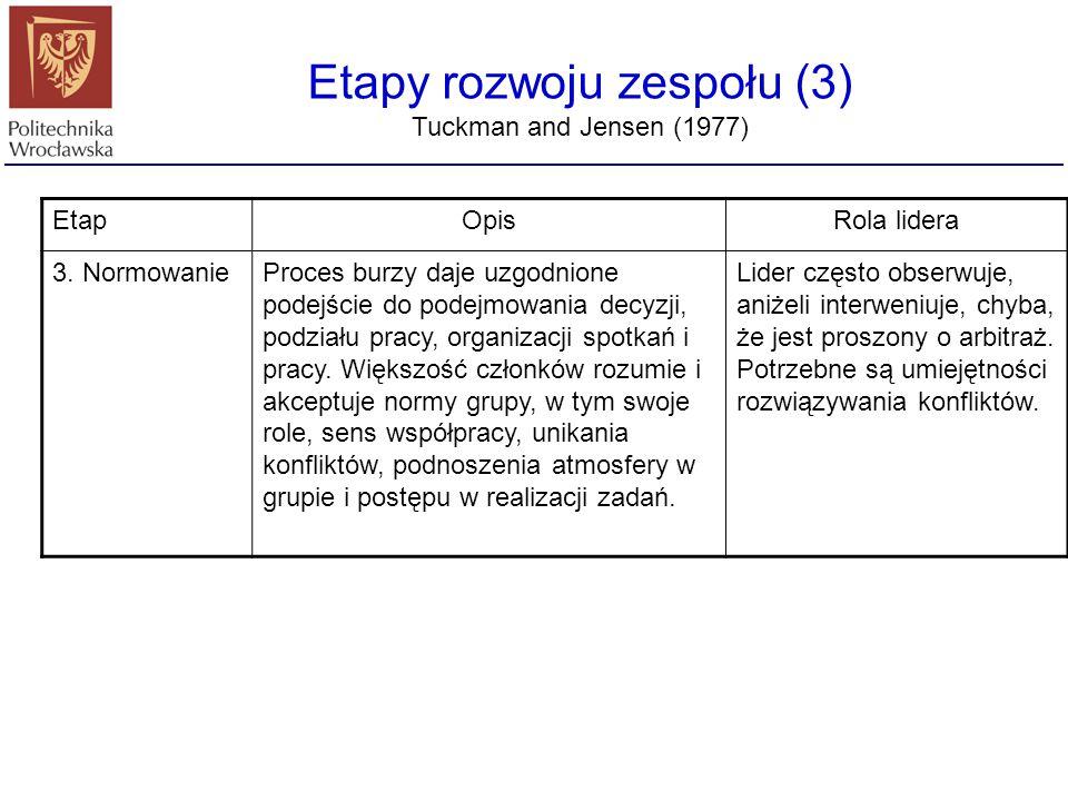 Etapy rozwoju zespołu (3)