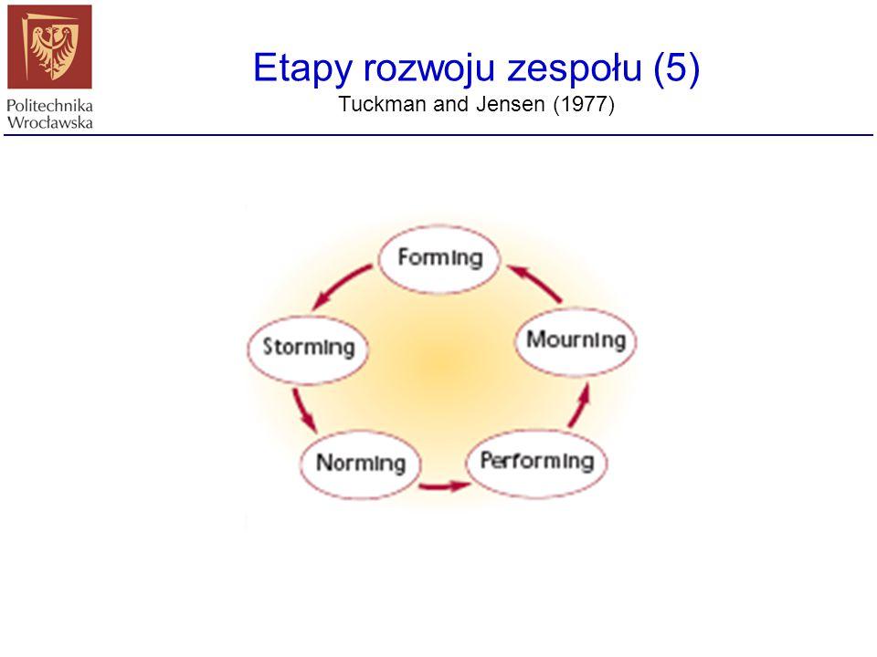 Etapy rozwoju zespołu (5)