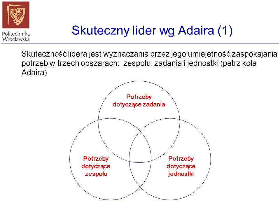 Skuteczny lider wg Adaira (1)