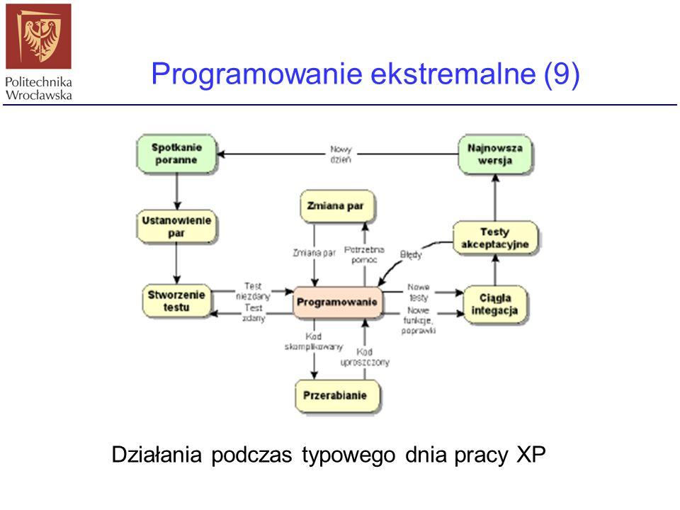 Programowanie ekstremalne (9)