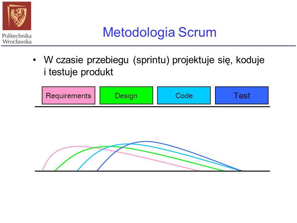 Metodologia Scrum W czasie przebiegu (sprintu) projektuje się, koduje i testuje produkt. Requirements.