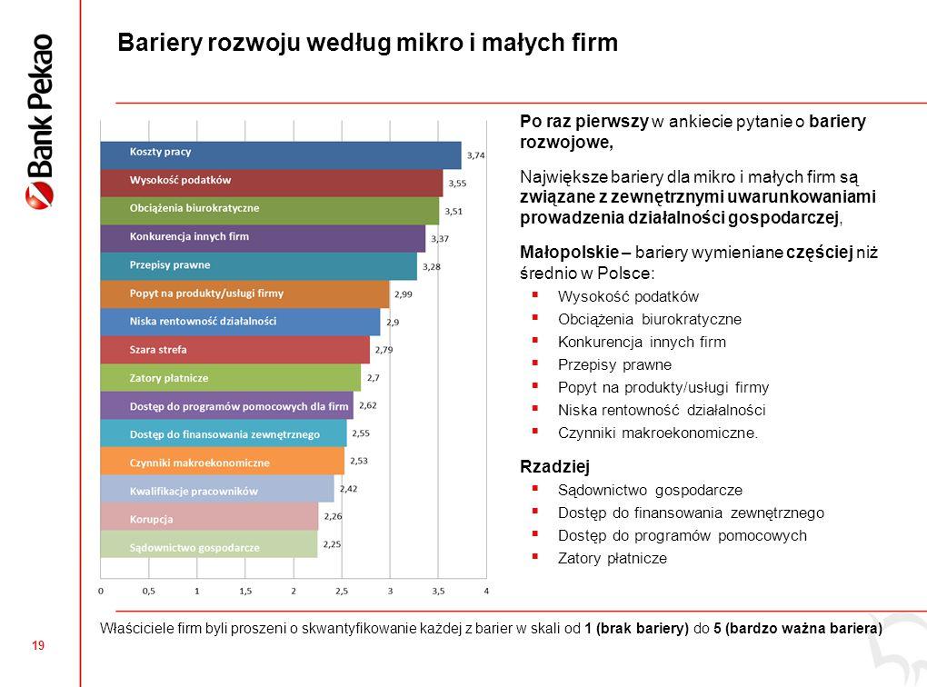 E-gospodarka tematem specjalnym raportu – jak mikro i małe firmy korzystają z technologii informacyjnych