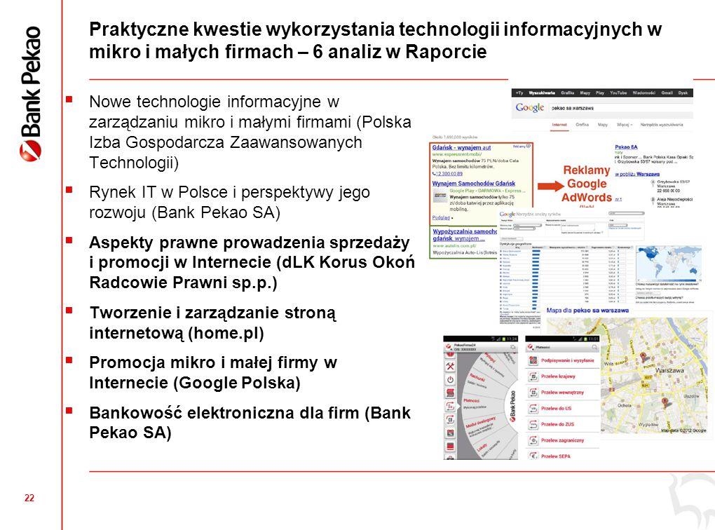 Małopolskie: podsumowanie