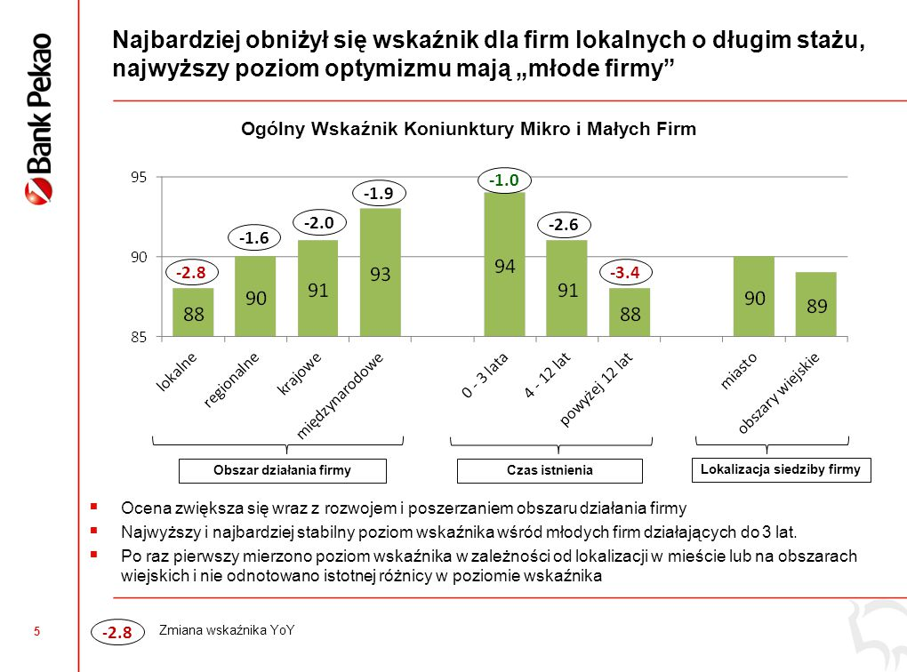 Województwo małopolskie– trochę oficjalnej statystyki