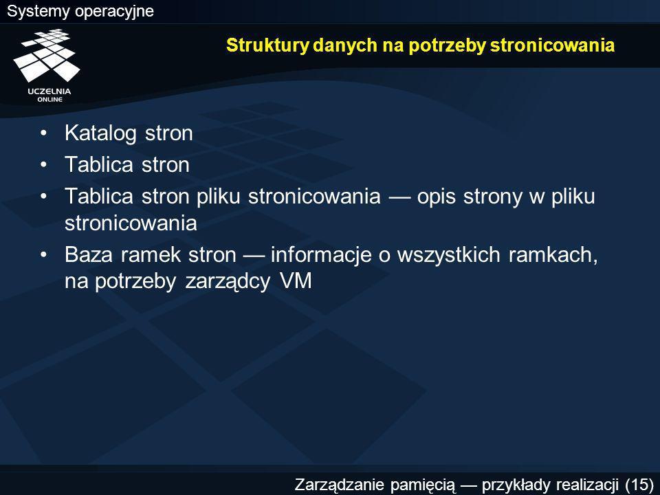 Struktury danych na potrzeby stronicowania