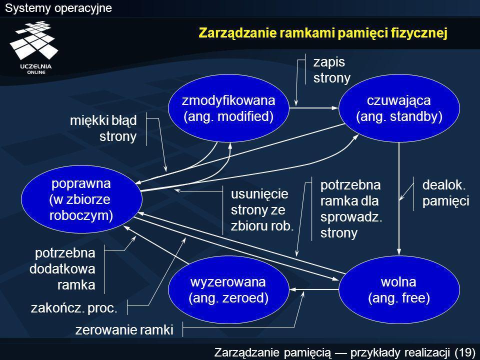 Zarządzanie ramkami pamięci fizycznej