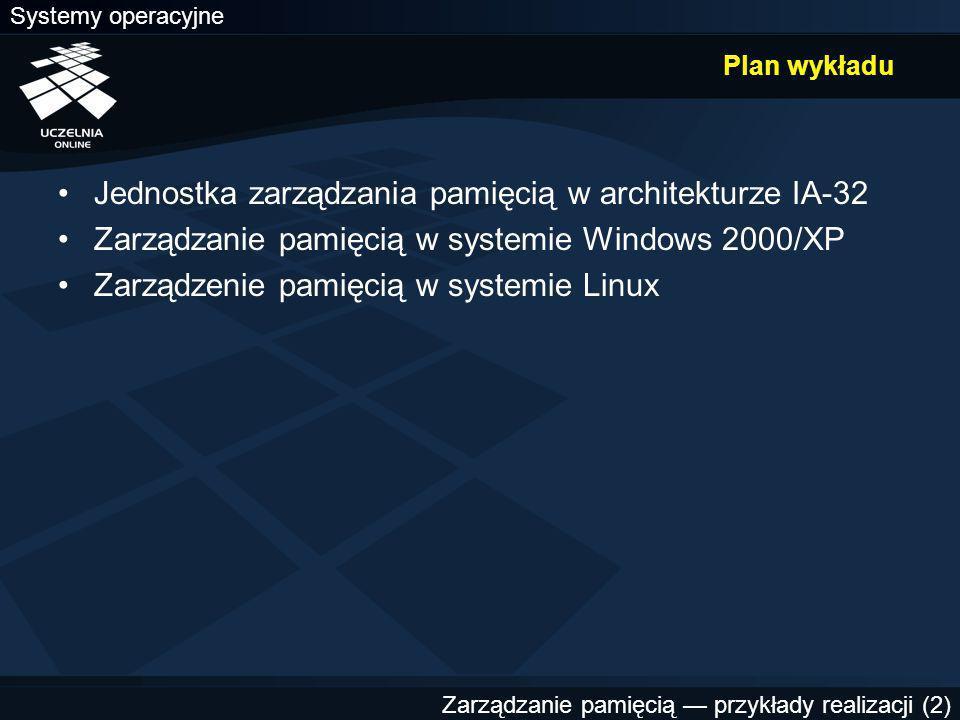 Jednostka zarządzania pamięcią w architekturze IA-32