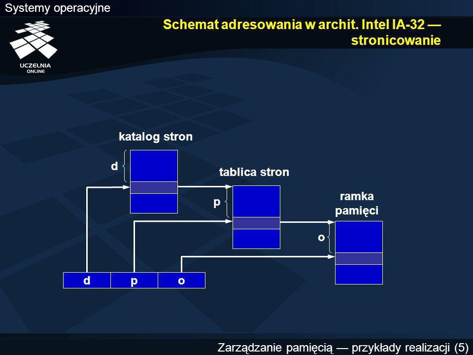 Schemat adresowania w archit. Intel IA-32 — stronicowanie