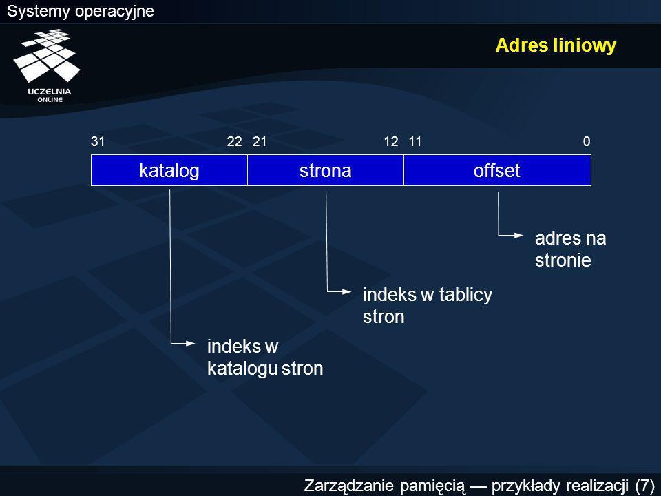 indeks w katalogu stron