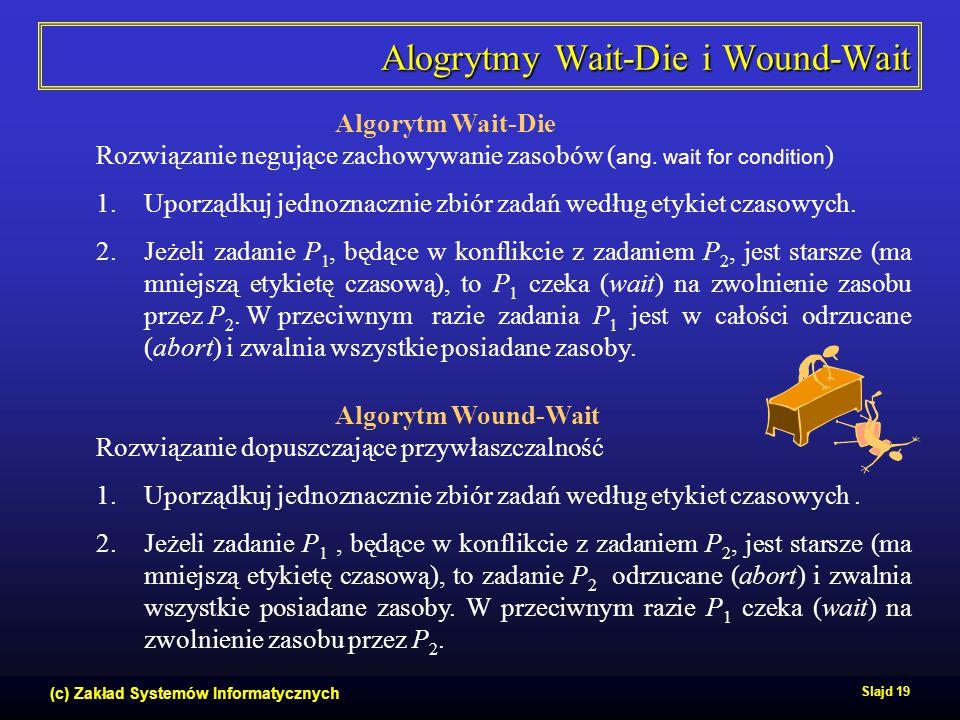 Alogrytmy Wait-Die i Wound-Wait