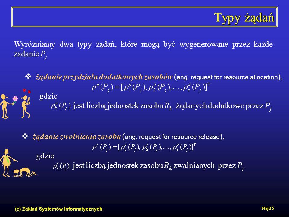 Typy żądań Wyróżniamy dwa typy żądań, które mogą być wygenerowane przez każde zadanie Pj.