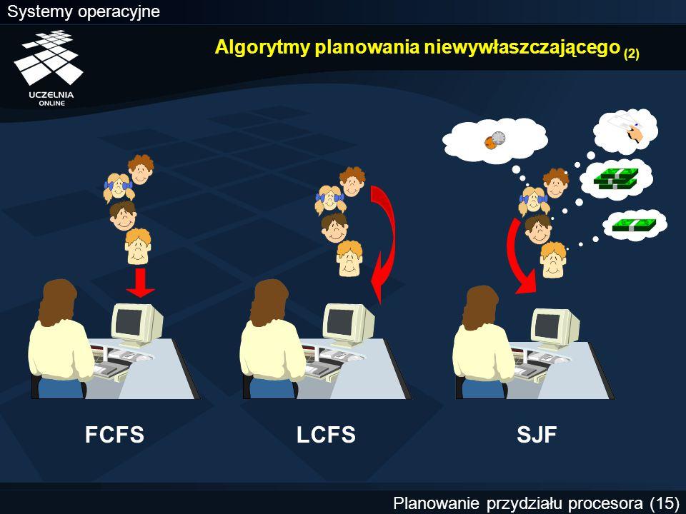 Algorytmy planowania niewywłaszczającego (2)