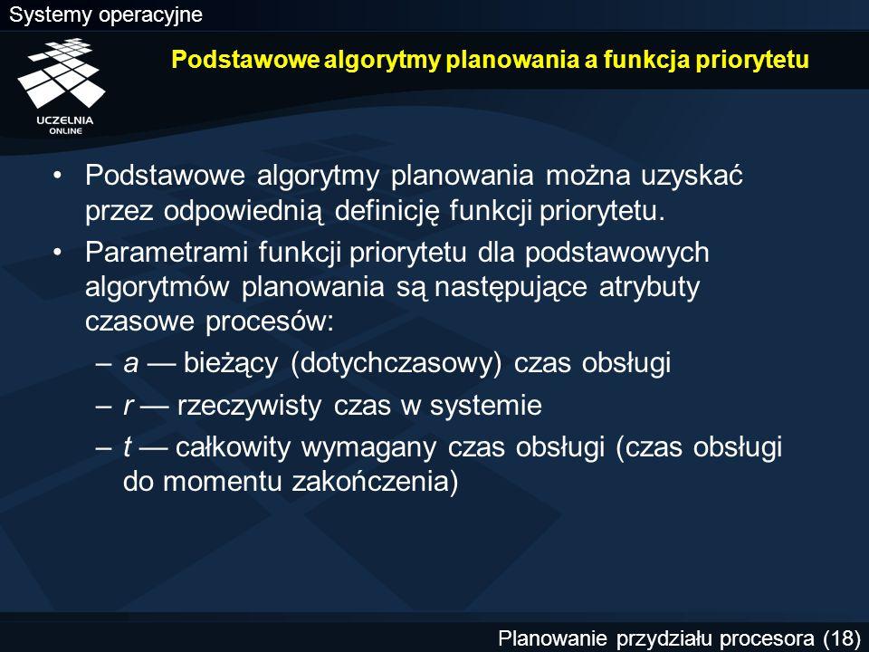 Podstawowe algorytmy planowania a funkcja priorytetu