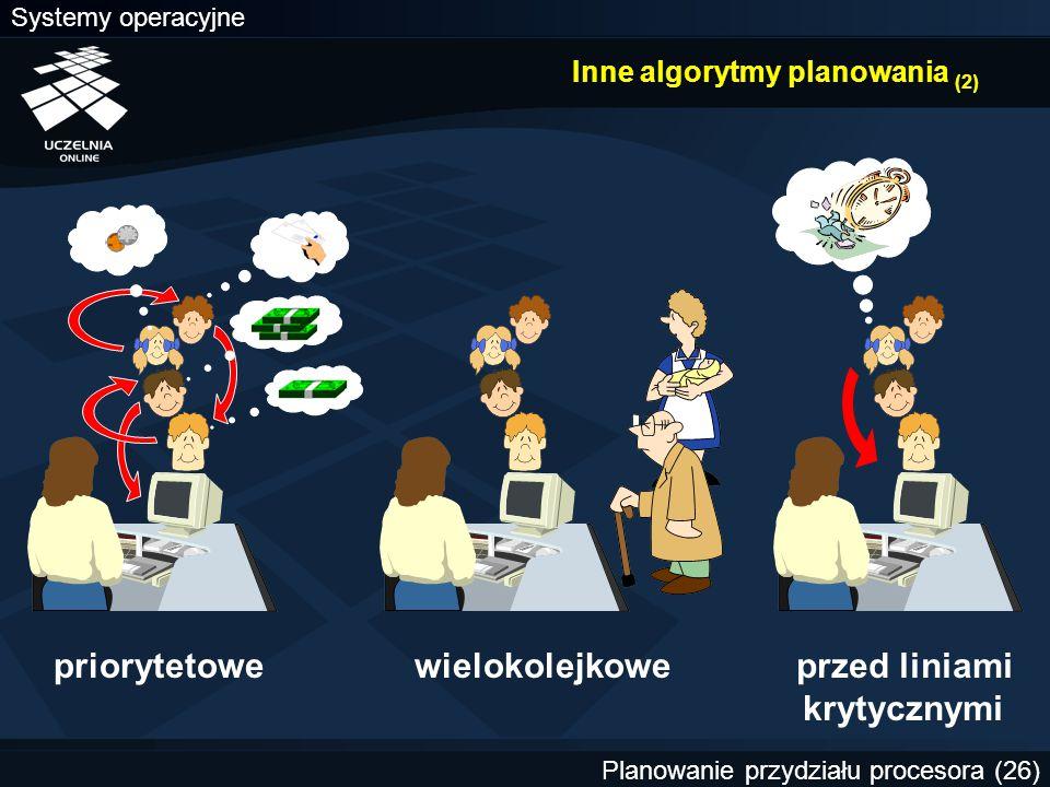Inne algorytmy planowania (2)