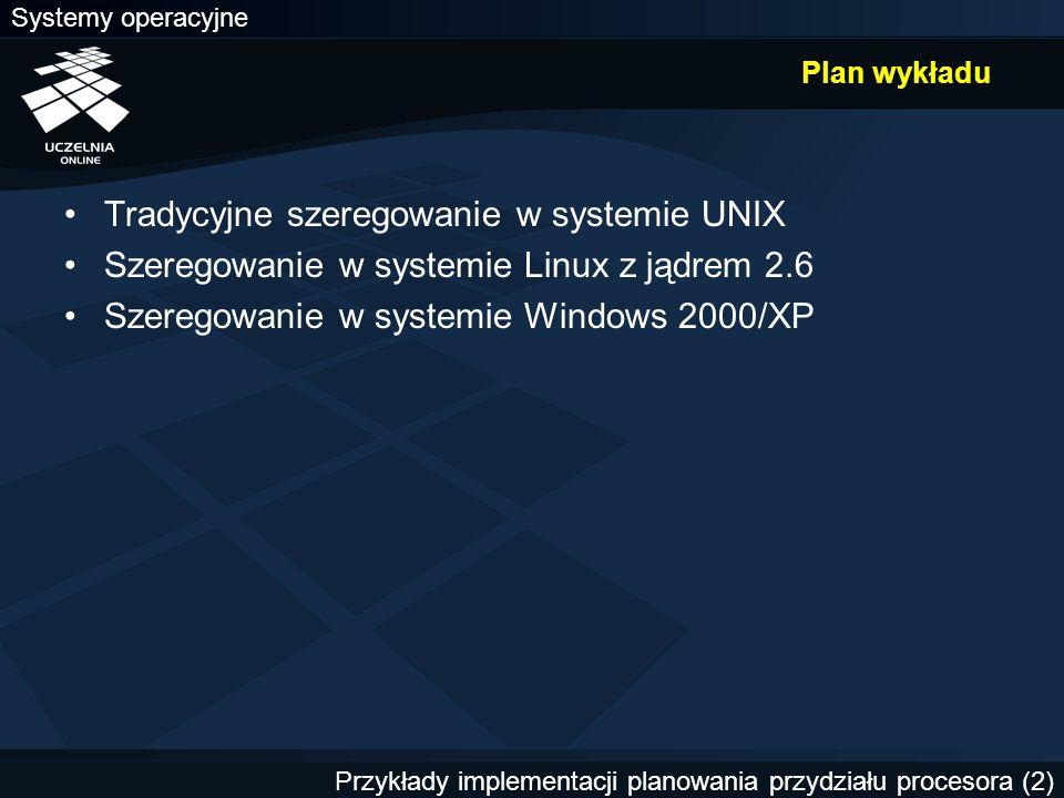 Tradycyjne szeregowanie w systemie UNIX