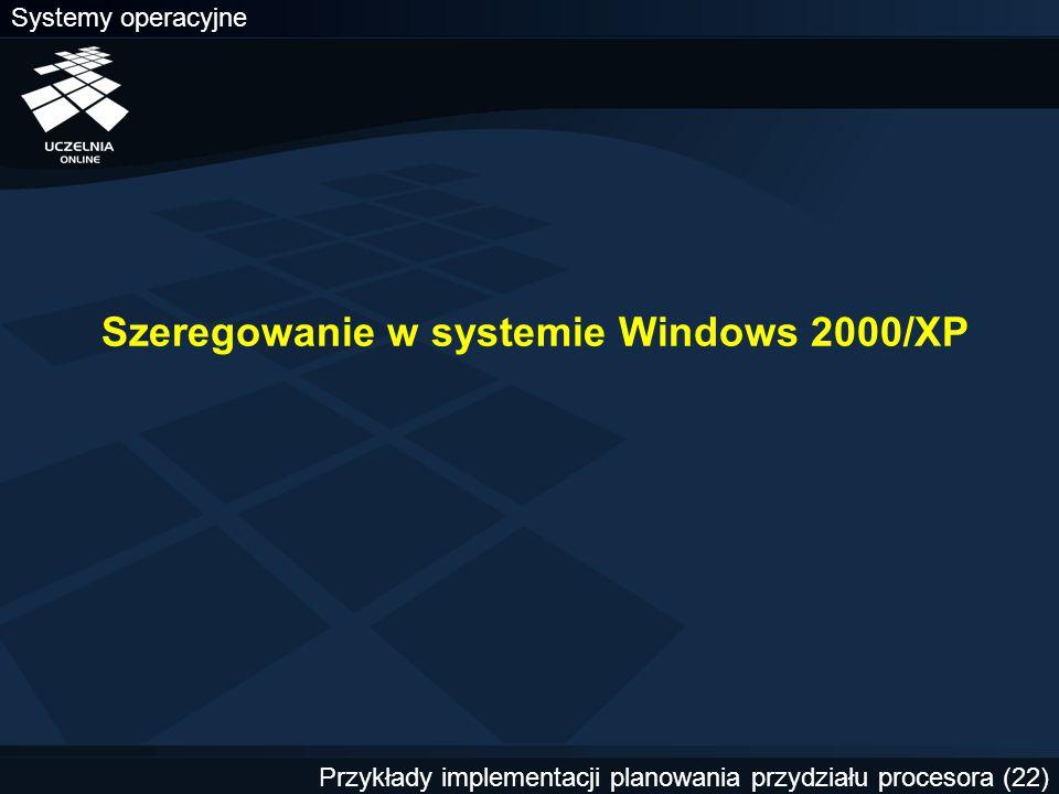 Szeregowanie w systemie Windows 2000/XP