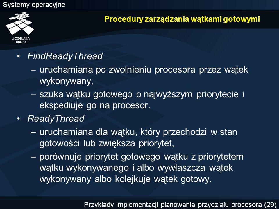 Procedury zarządzania wątkami gotowymi
