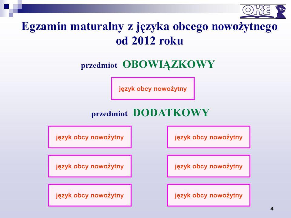 Egzamin maturalny z języka obcego nowożytnego od 2012 roku
