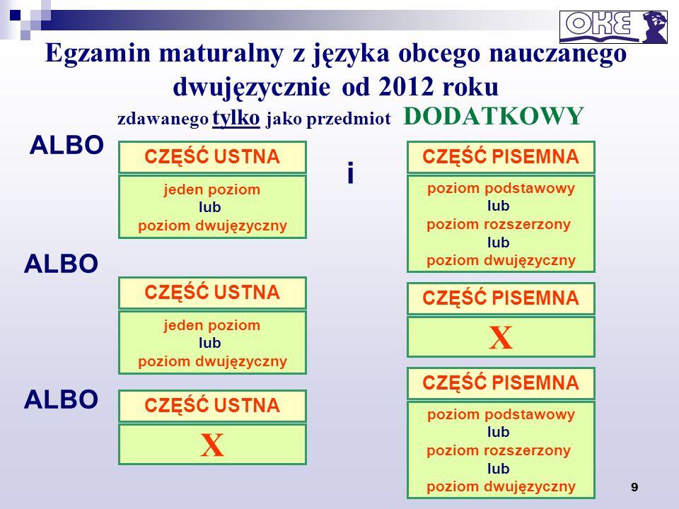 Egzamin maturalny z języka obcego nauczanego dwujęzycznie od 2012 roku