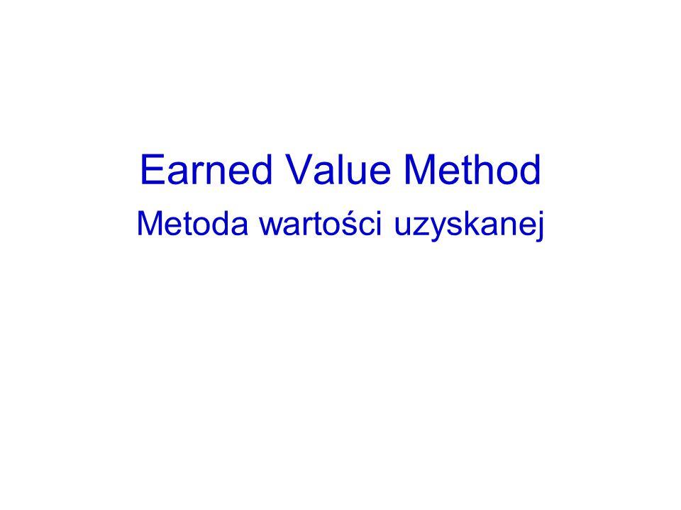 Metoda wartości uzyskanej