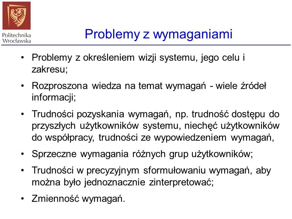 Problemy z wymaganiami