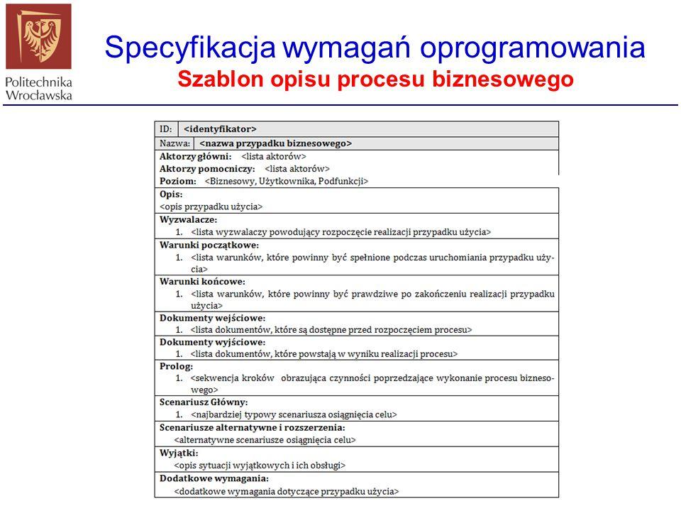 Szablon opisu procesu biznesowego
