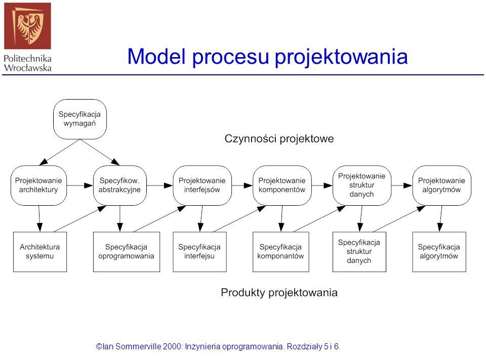 Model procesu projektowania
