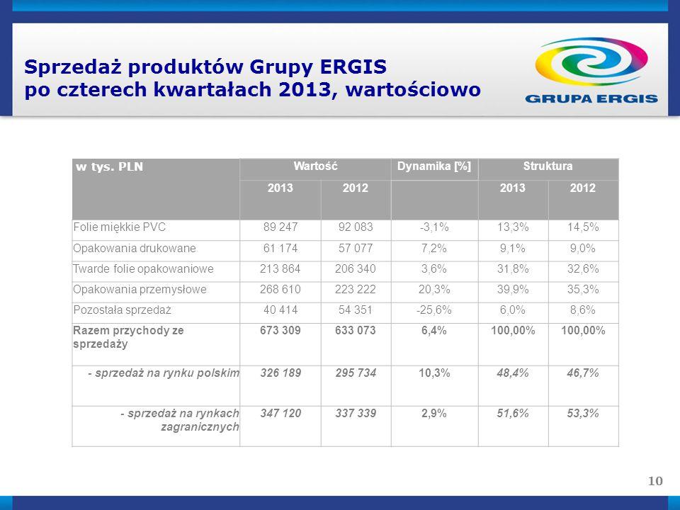 Sprzedaż produktów Grupy ERGIS po czterech kwartałach 2013, wartościowo