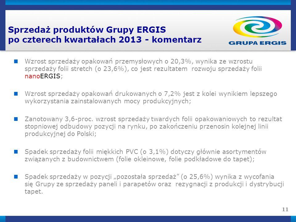 Sprzedaż produktów Grupy ERGIS po czterech kwartałach 2013 - komentarz