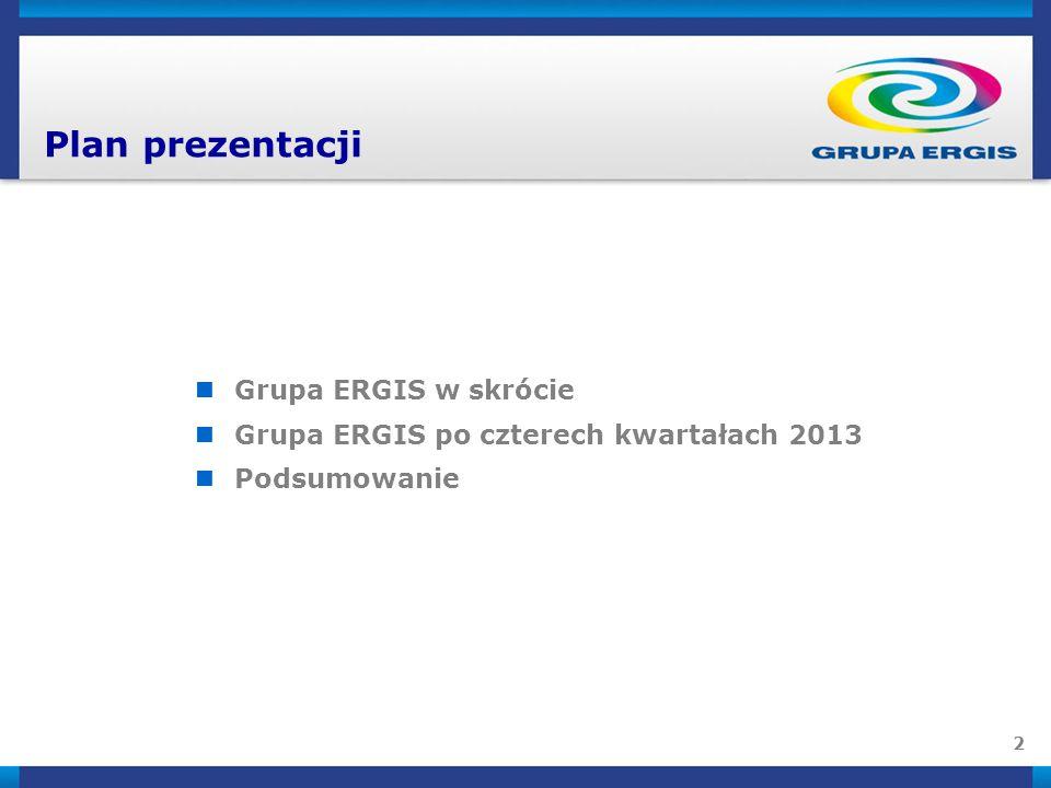 Plan prezentacji Grupa ERGIS w skrócie