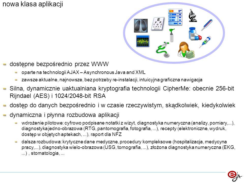 nowa klasa aplikacji dostępne bezpośrednio przez WWW