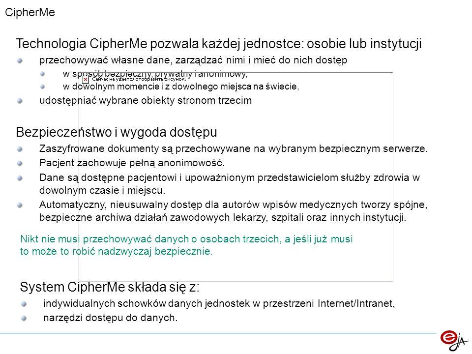 Technologia CipherMe pozwala każdej jednostce: osobie lub instytucji