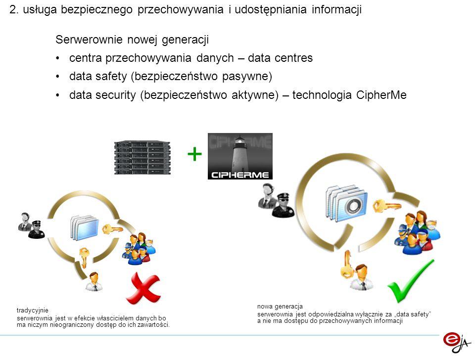 + 2. usługa bezpiecznego przechowywania i udostępniania informacji