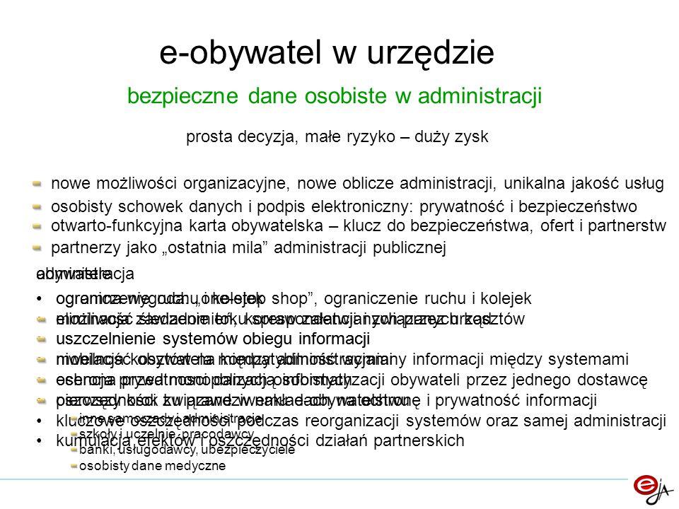 e-obywatel w urzędzie bezpieczne dane osobiste w administracji
