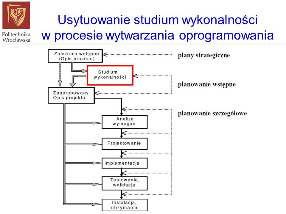 Usytuowanie studium wykonalności w procesie wytwarzania oprogramowania