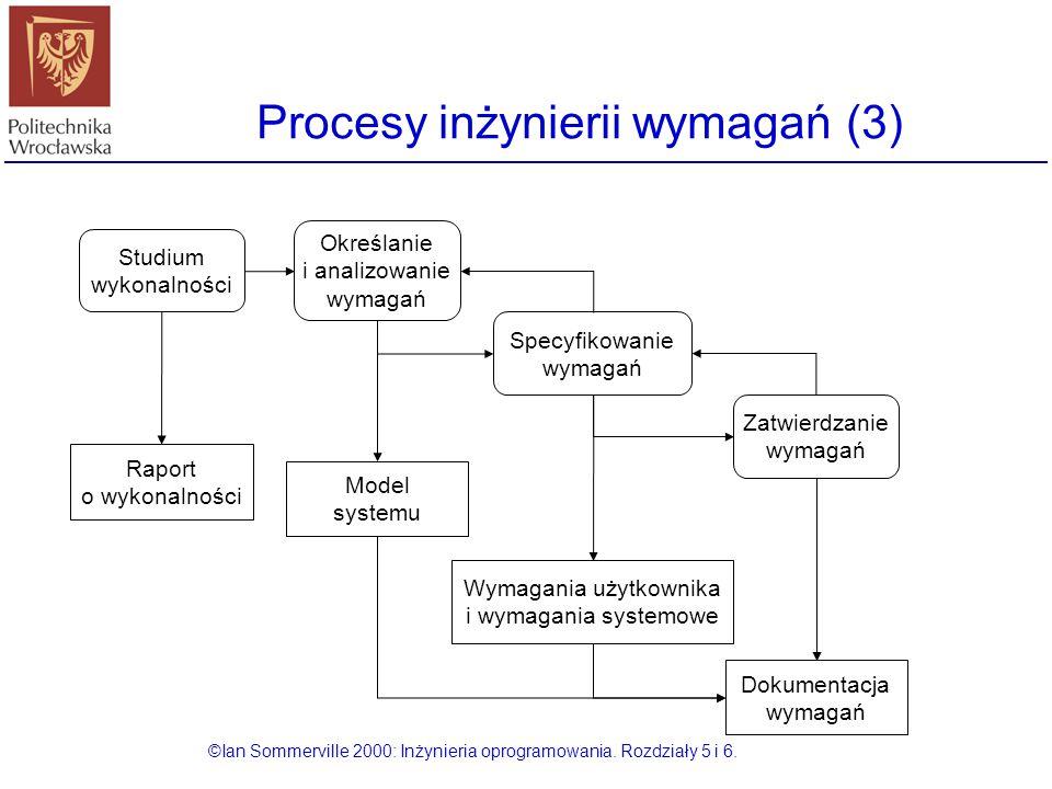 Procesy inżynierii wymagań (3)