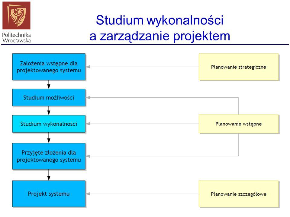 Studium wykonalności a zarządzanie projektem