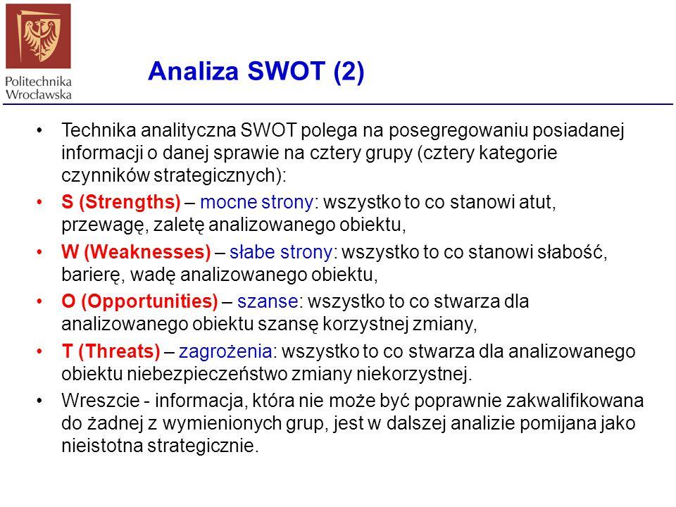 Analiza SWOT (2)