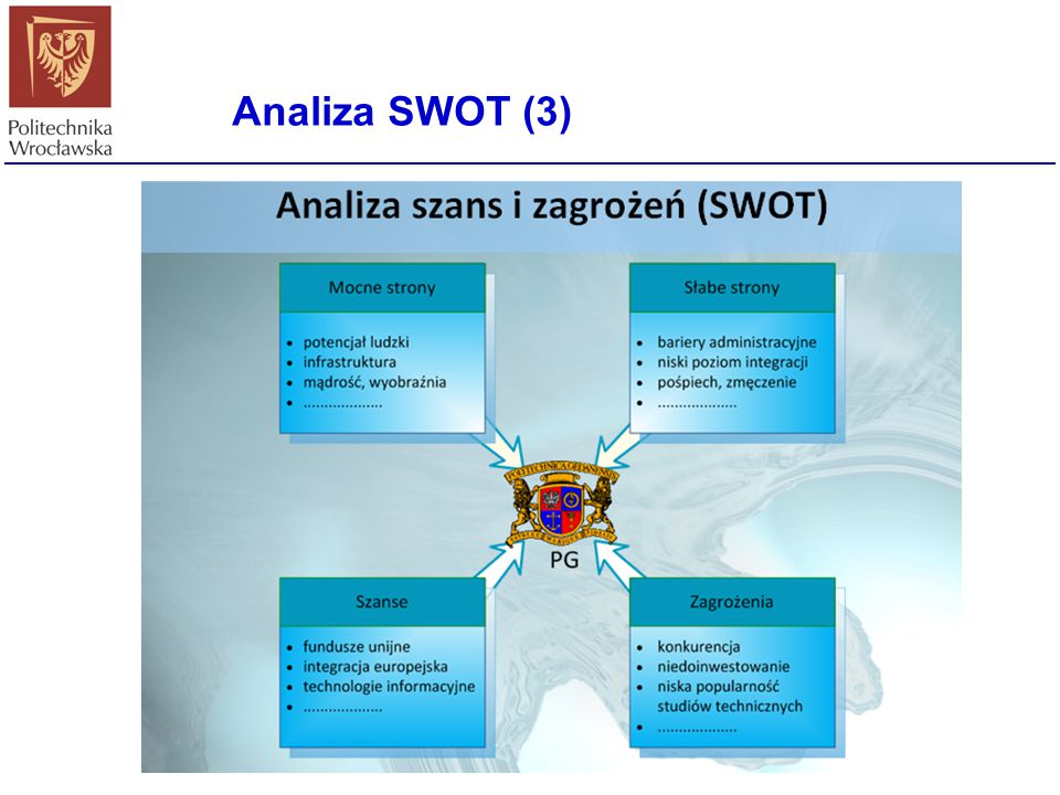 Analiza SWOT (3)