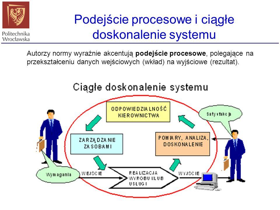Podejście procesowe i ciągłe doskonalenie systemu